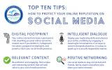 Top Ten Tips for Social Media